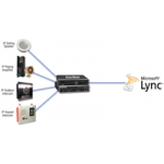 Patton-Cyber-MS-Lync